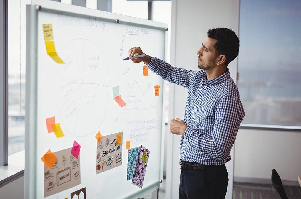 Business Process Alignment, Why it Matters in Analysis